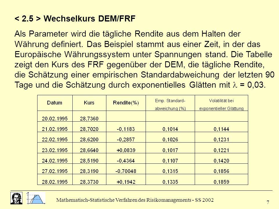< 2.5 > Wechselkurs DEM/FRF