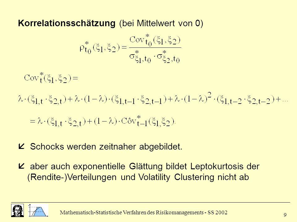 Korrelationsschätzung (bei Mittelwert von 0)