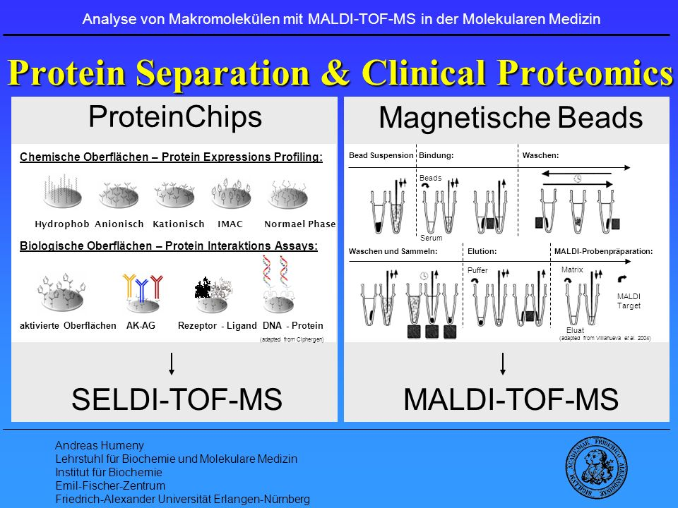 Protein Separation & Clinical Proteomics