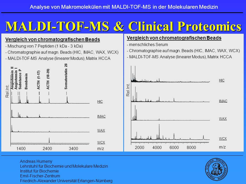 MALDI-TOF-MS & Clinical Proteomics