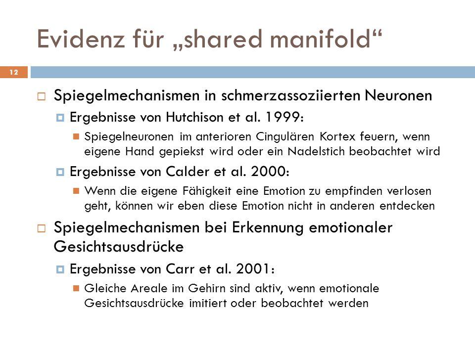 """Evidenz für """"shared manifold"""