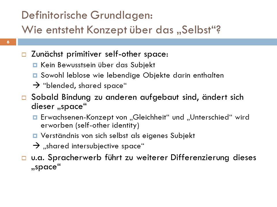 """Definitorische Grundlagen: Wie entsteht Konzept über das """"Selbst"""