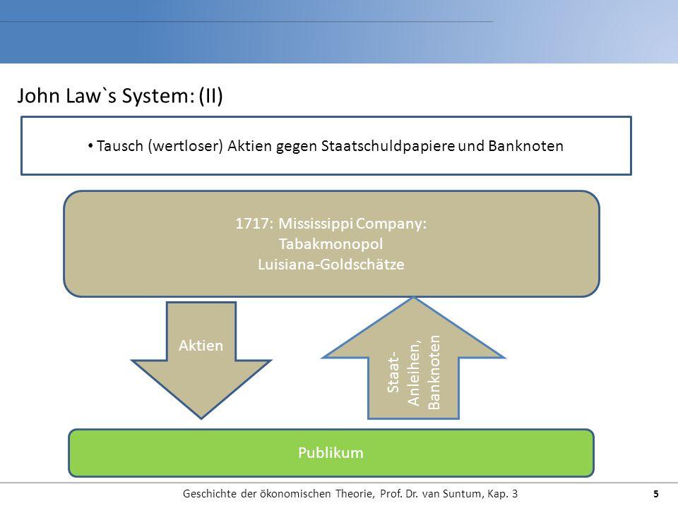 John Law`s System: (II)