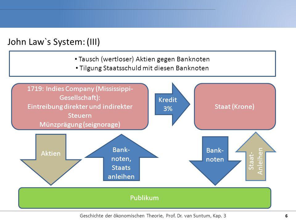 John Law`s System: (III)