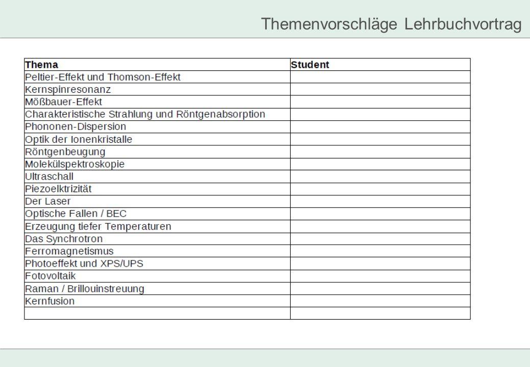 Themenvorschläge Lehrbuchvortrag