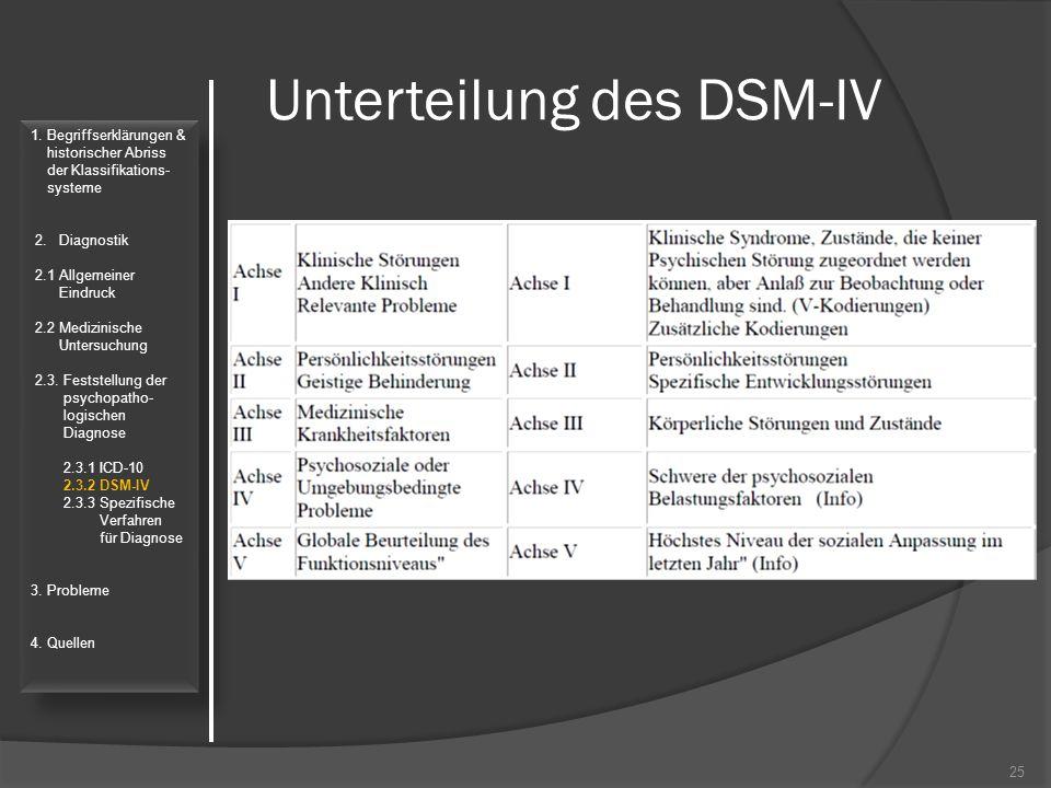 Unterteilung des DSM-IV