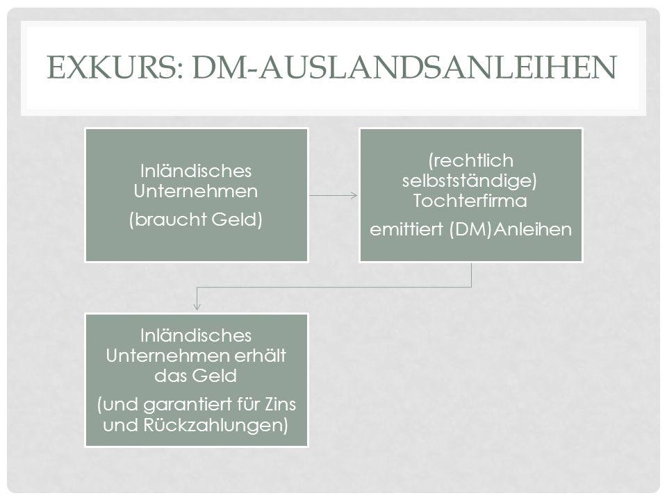 Exkurs: DM-auslandsanleihen