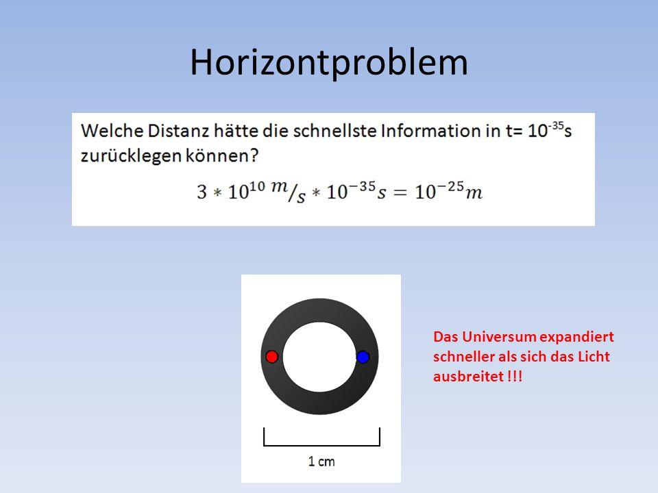 Horizontproblem Das Universum expandiert schneller als sich das Licht ausbreitet !!!