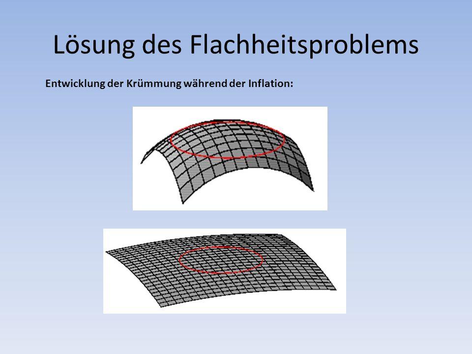 Lösung des Flachheitsproblems