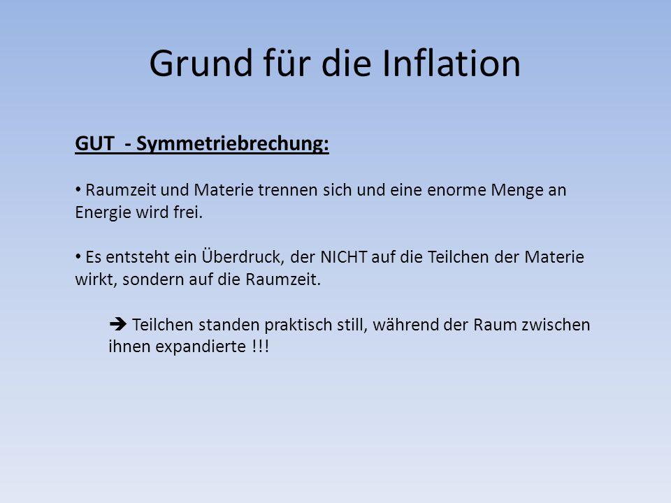 Grund für die Inflation