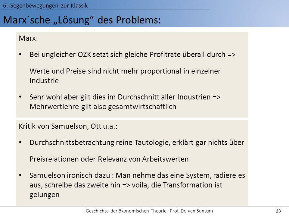 "Marx´sche ""Lösung des Problems:"