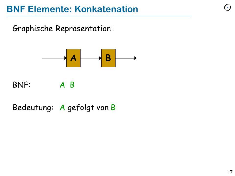 BNF Elemente: Konkatenation