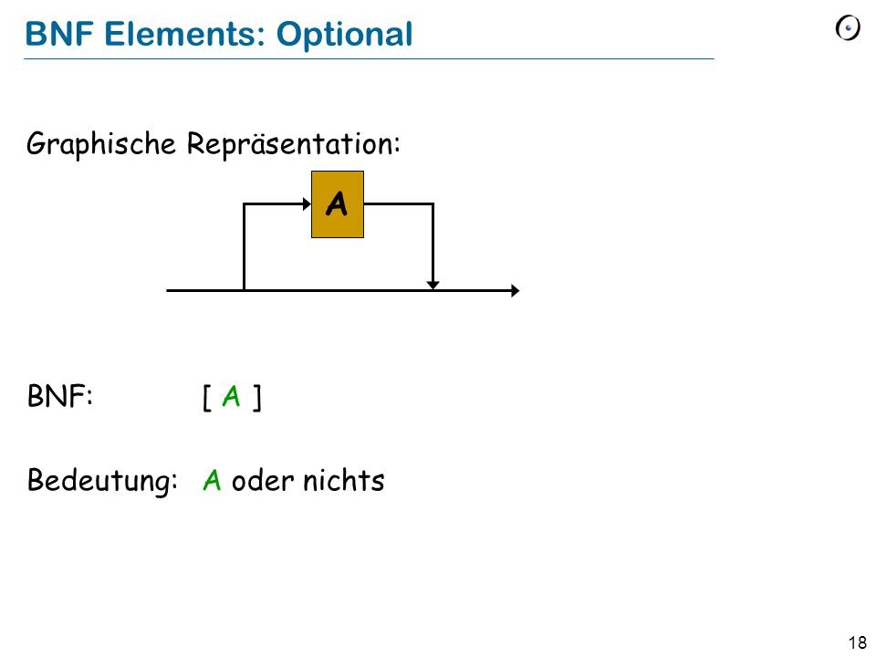 BNF Elements: Optional