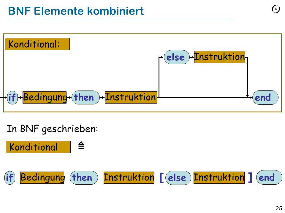 BNF Elemente kombiniert
