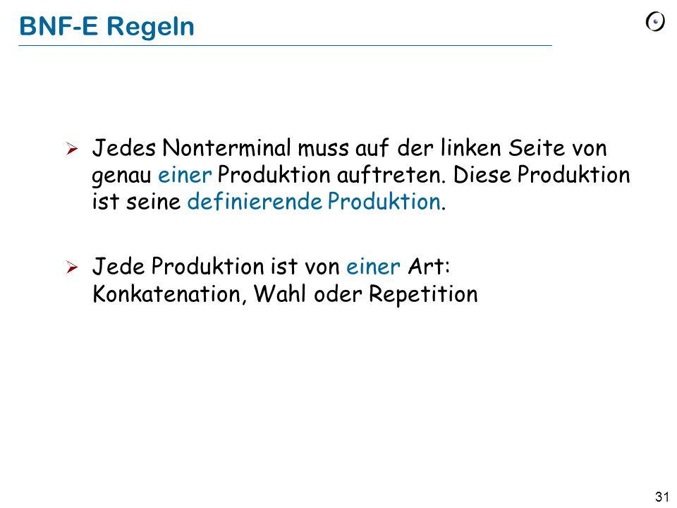 BNF-E Regeln Jedes Nonterminal muss auf der linken Seite von genau einer Produktion auftreten. Diese Produktion ist seine definierende Produktion.
