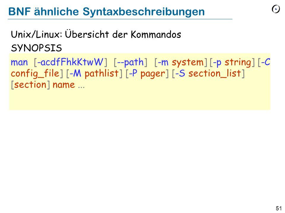 BNF ähnliche Syntaxbeschreibungen