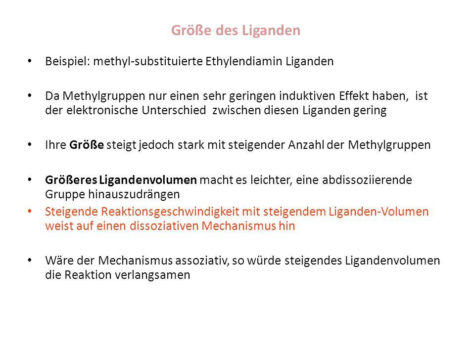 Größe des Liganden Beispiel: methyl-substituierte Ethylendiamin Liganden.
