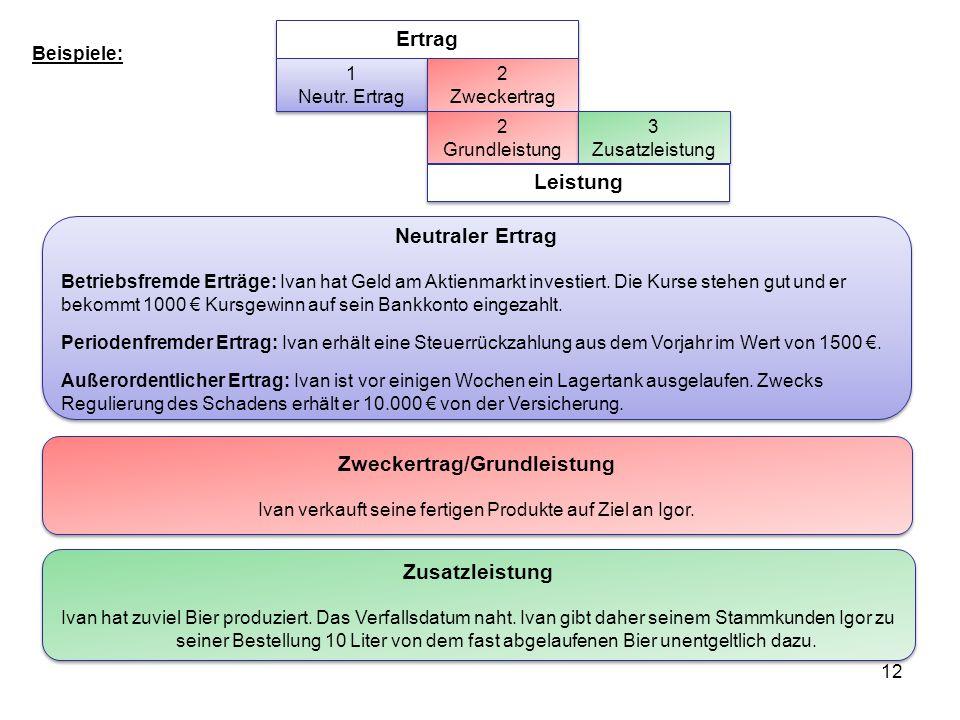 Zweckertrag/Grundleistung