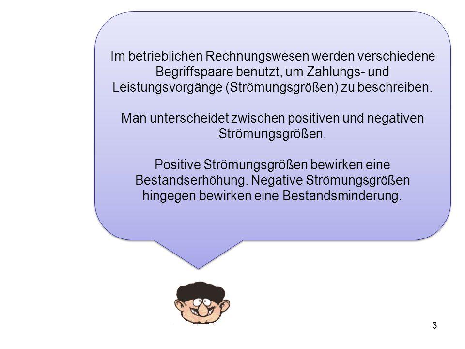 Man unterscheidet zwischen positiven und negativen Strömungsgrößen.