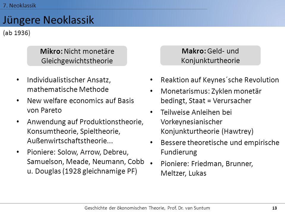 Jüngere Neoklassik Mikro: Nicht monetäre Gleichgewichtstheorie