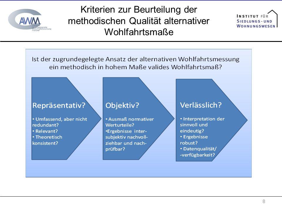 Kriterien zur Beurteilung der methodischen Qualität alternativer Wohlfahrtsmaße