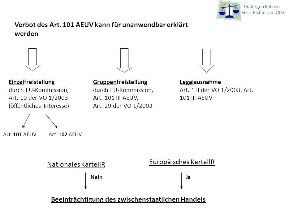 Verbot des Art. 101 AEUV kann für unanwendbar erklärt werden