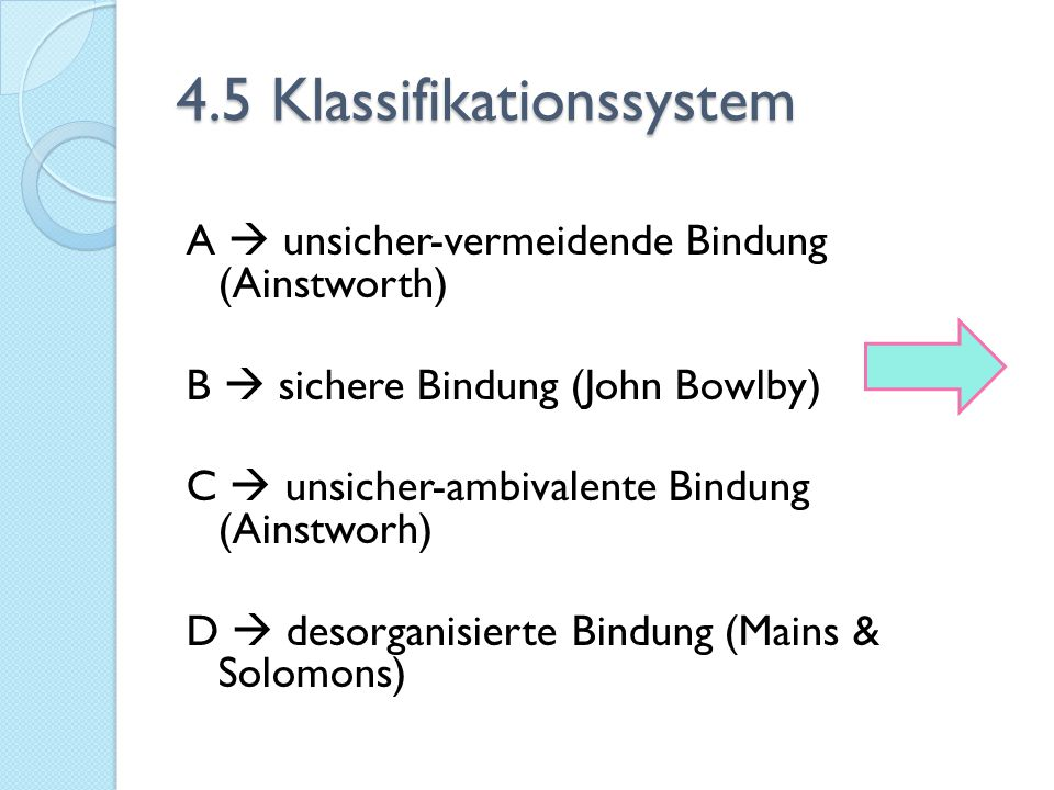 4.5 Klassifikationssystem