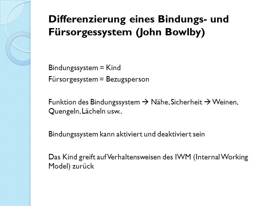 Differenzierung eines Bindungs- und Fürsorgessystem (John Bowlby)