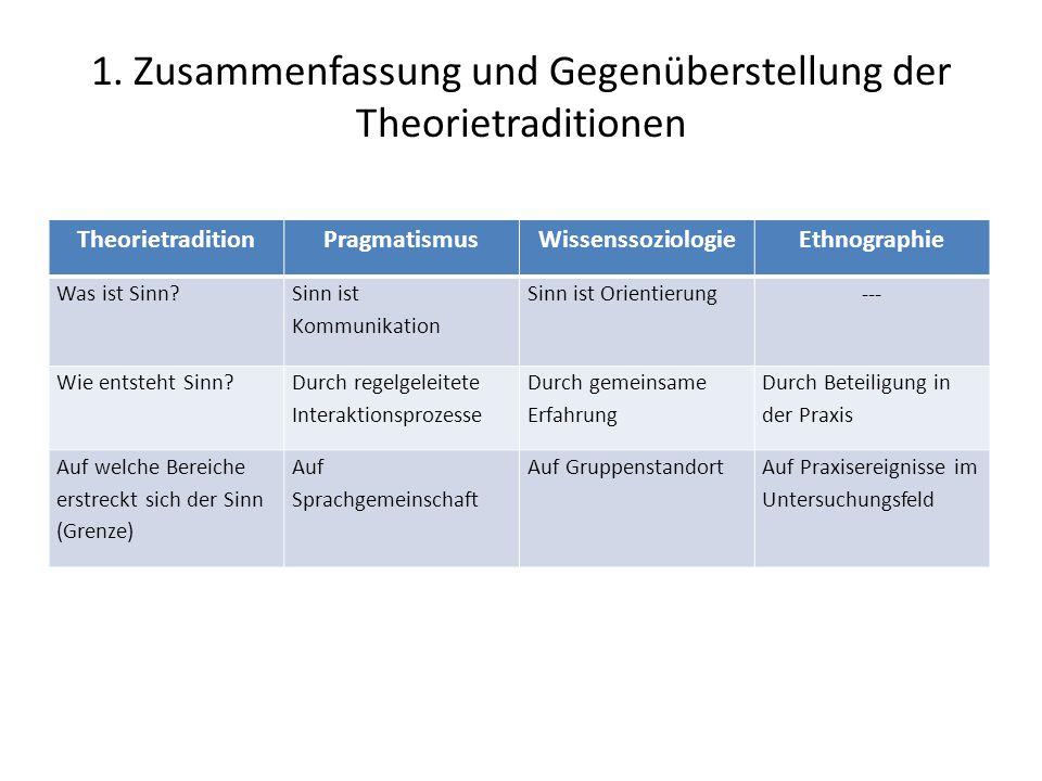 1. Zusammenfassung und Gegenüberstellung der Theorietraditionen