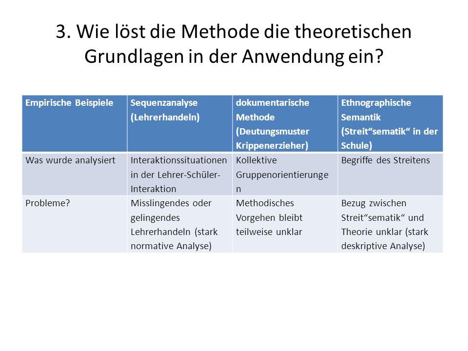 3. Wie löst die Methode die theoretischen Grundlagen in der Anwendung ein