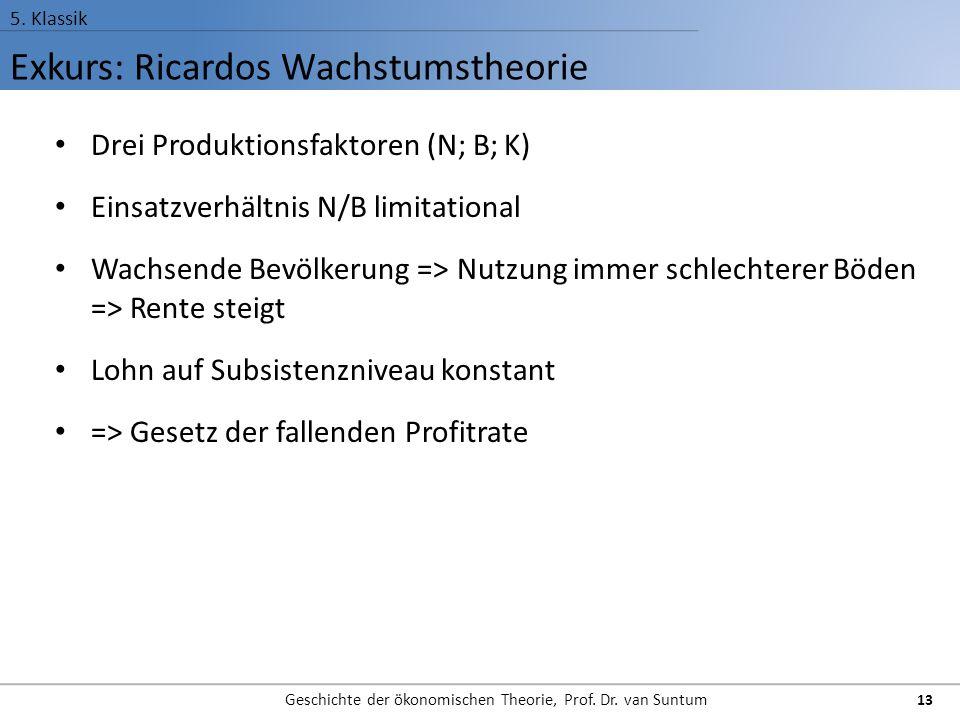 Exkurs: Ricardos Wachstumstheorie