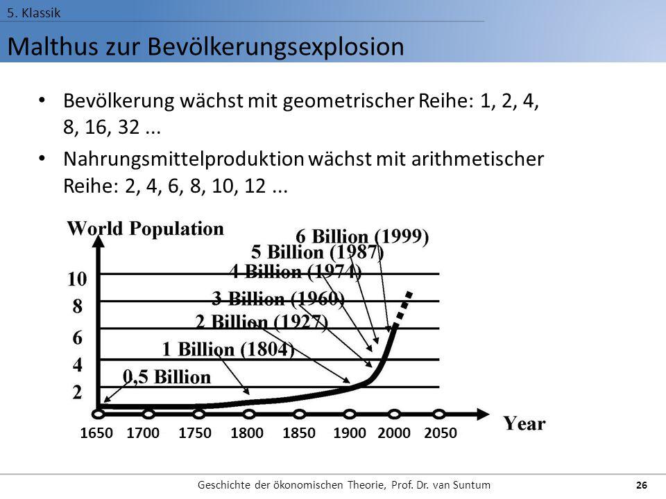 Malthus zur Bevölkerungsexplosion