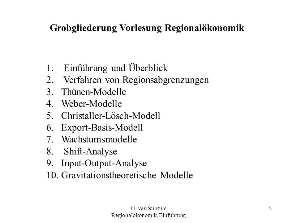 Grobgliederung Vorlesung Regionalökonomik