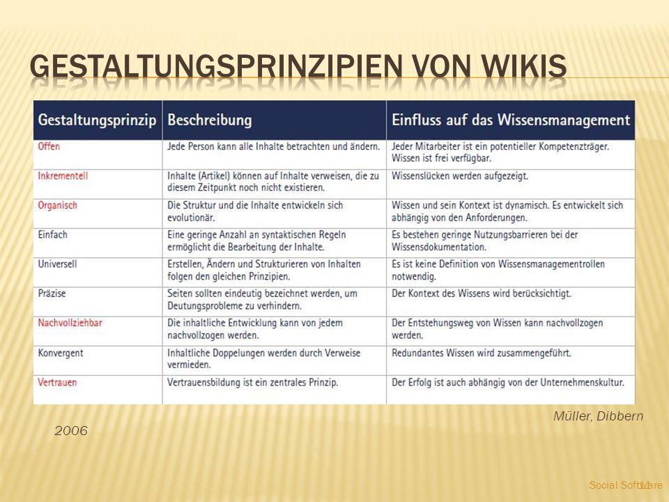 Wikis und deren Anwendungen