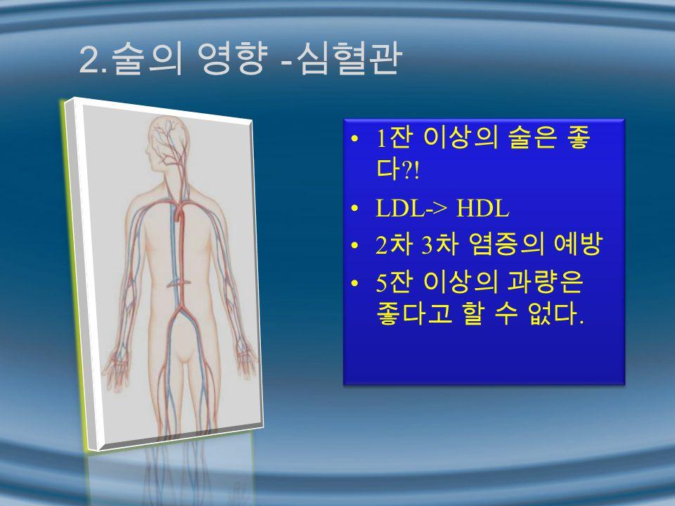 2.술의 영향 -심혈관 1잔 이상의 술은 좋다 ! LDL-> HDL 2차 3차 염증의 예방