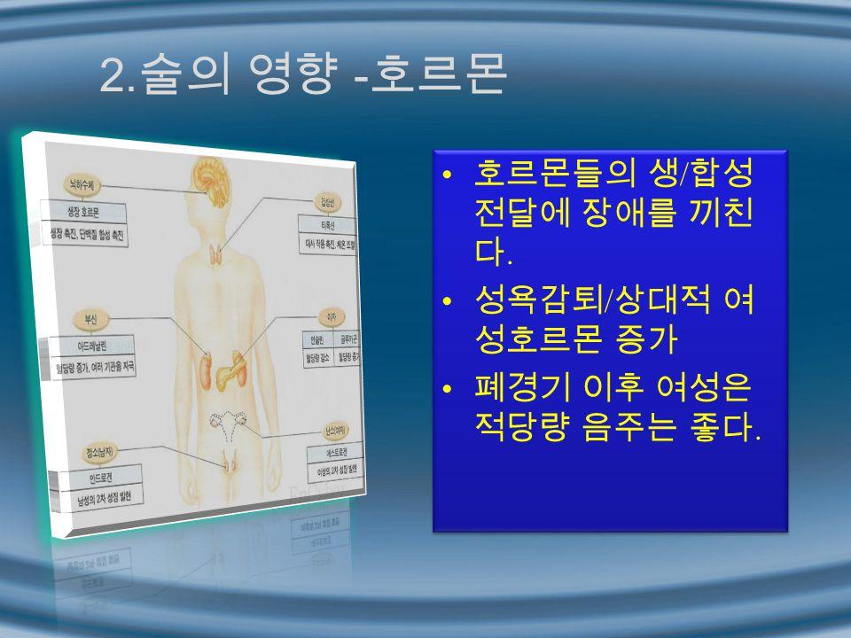 2.술의 영향 -호르몬 호르몬들의 생/합성 전달에 장애를 끼친다. 성욕감퇴/상대적 여성호르몬 증가