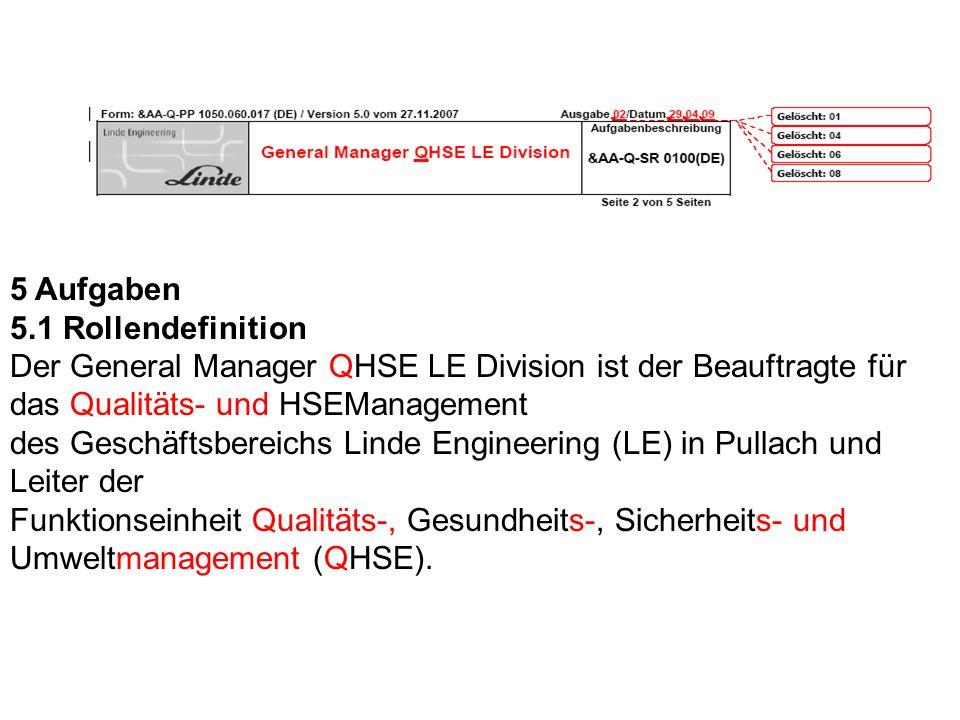5 Aufgaben 5.1 Rollendefinition. Der General Manager QHSE LE Division ist der Beauftragte für das Qualitäts- und HSEManagement.