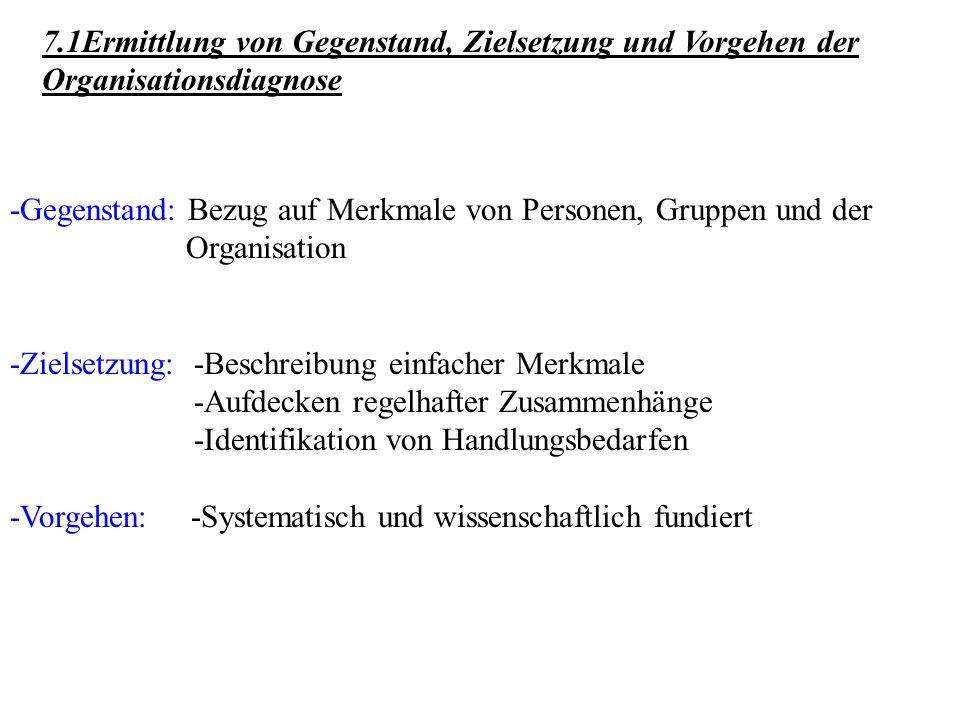 7.1Ermittlung von Gegenstand, Zielsetzung und Vorgehen der Organisationsdiagnose