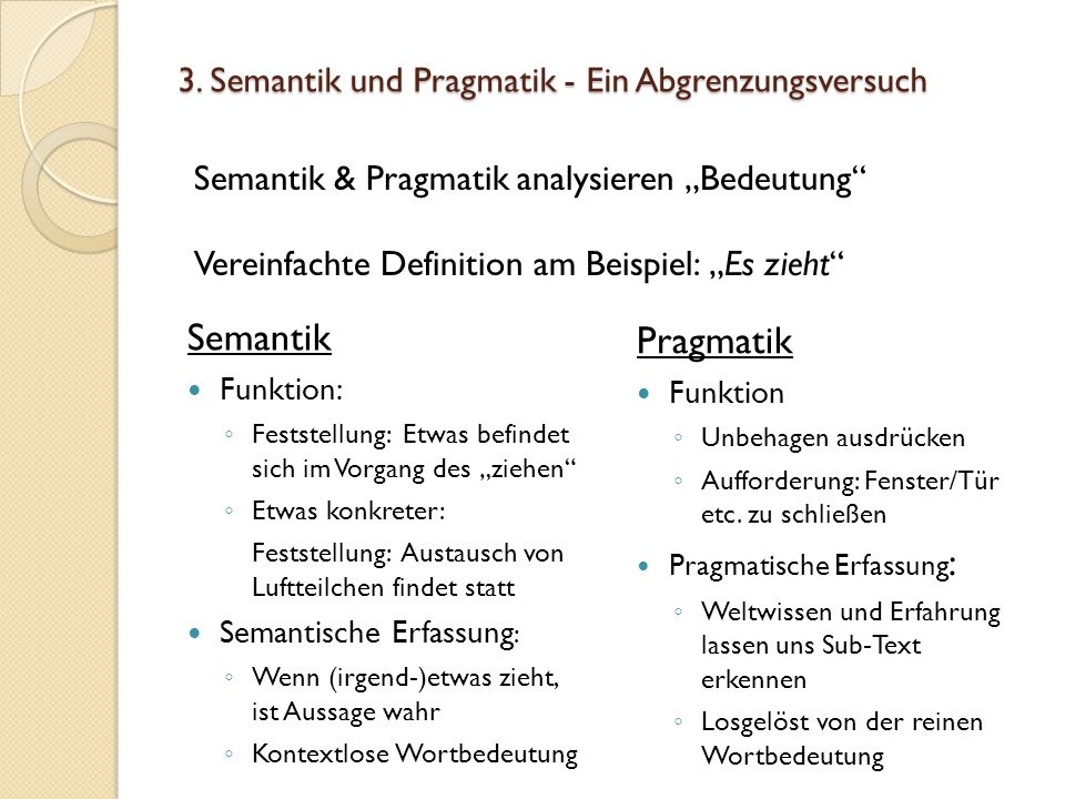 3. Semantik und Pragmatik - Ein Abgrenzungsversuch