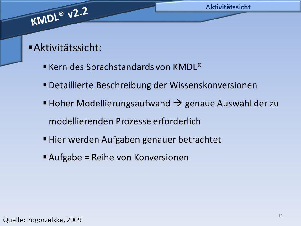 KMDL® v2.2 Aktivitätssicht: Kern des Sprachstandards von KMDL®
