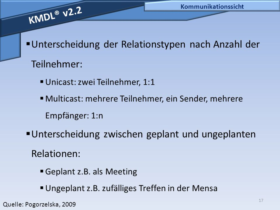 Unterscheidung der Relationstypen nach Anzahl der Teilnehmer: