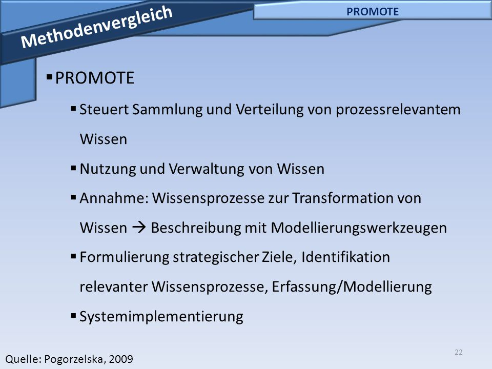 Methodenvergleich PROMOTE