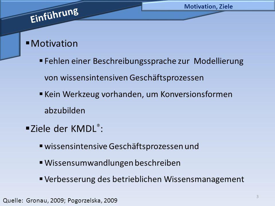 Einführung Motivation Ziele der KMDL®: