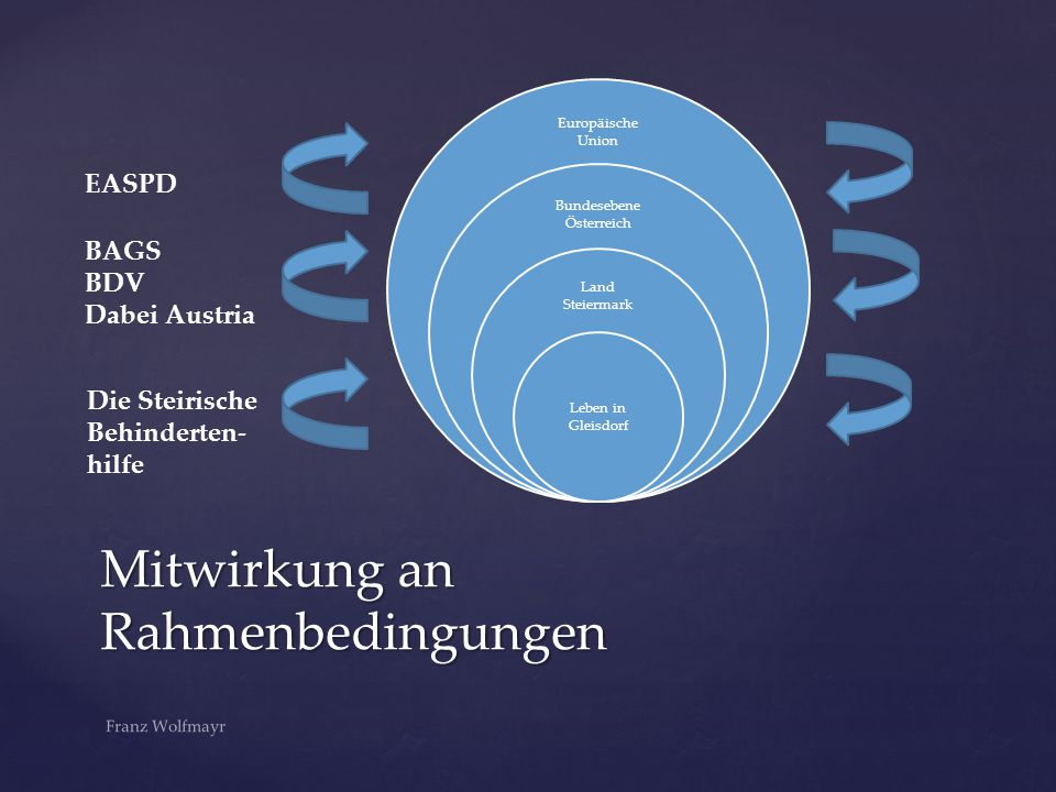Mitwirkung an Rahmenbedingungen