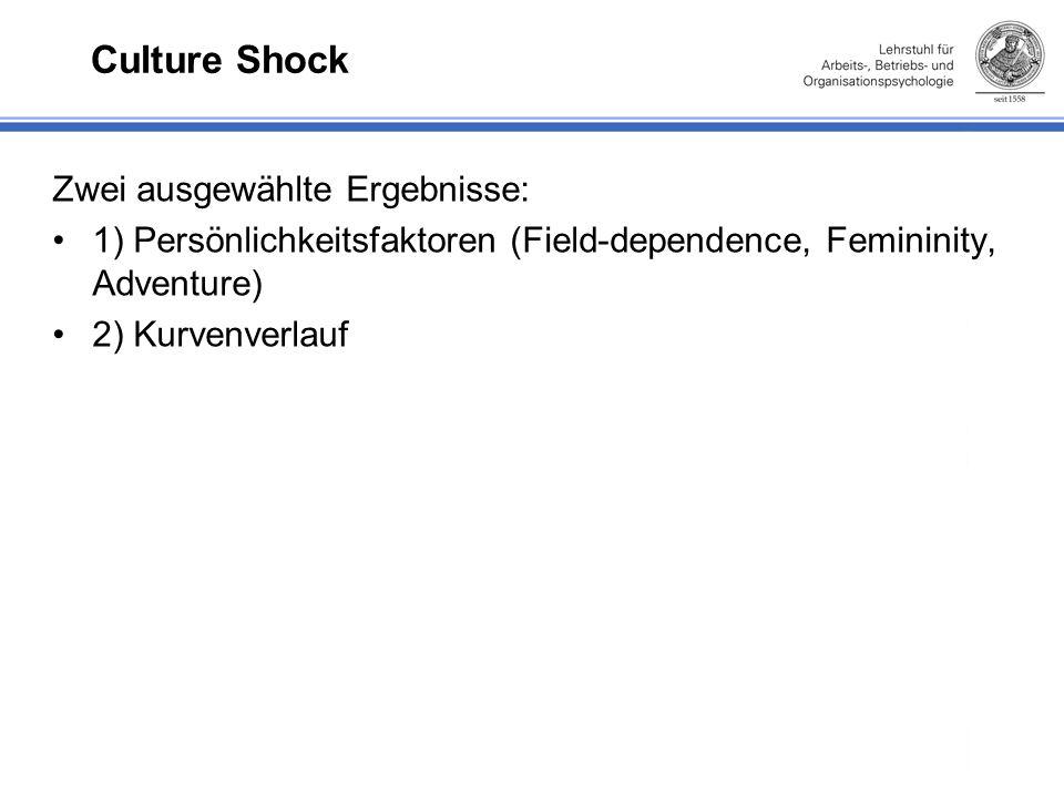 Culture Shock Zwei ausgewählte Ergebnisse:
