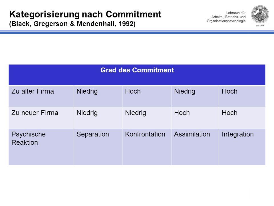 Kategorisierung nach Commitment (Black, Gregerson & Mendenhall, 1992)