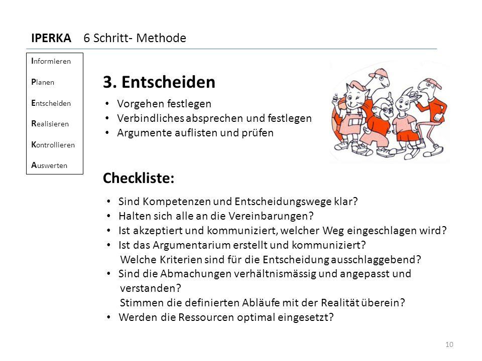 3. Entscheiden Checkliste: IPERKA 6 Schritt- Methode