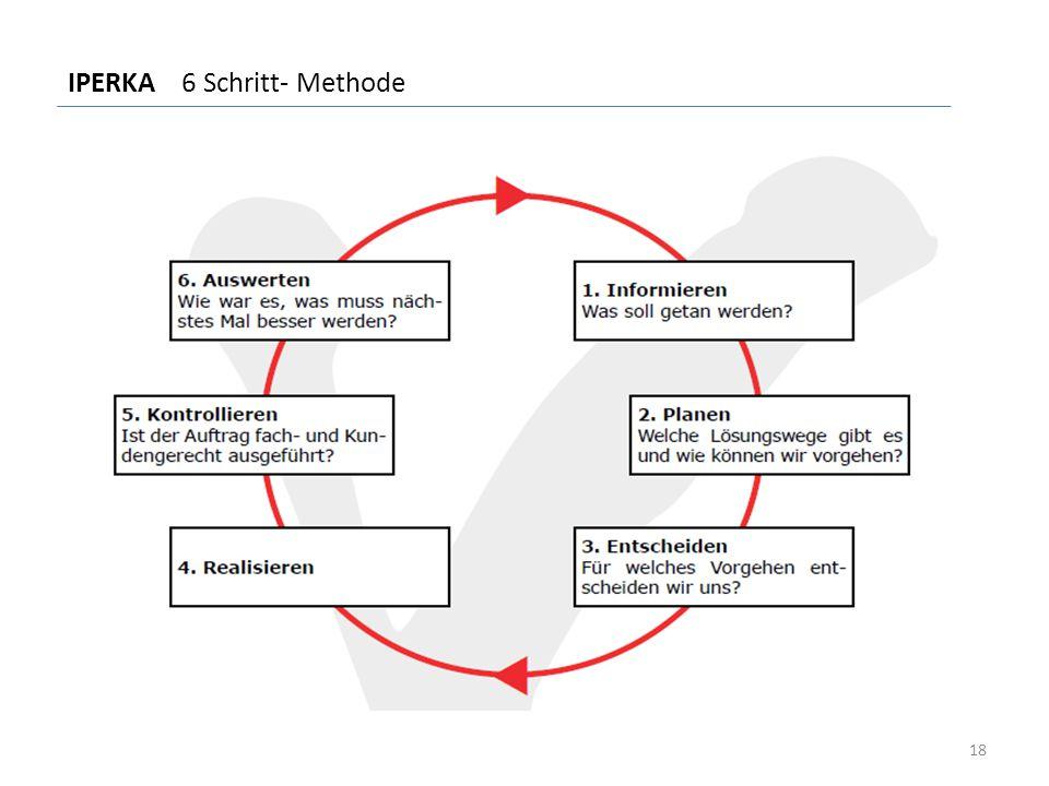 IPERKA 6 Schritt- Methode