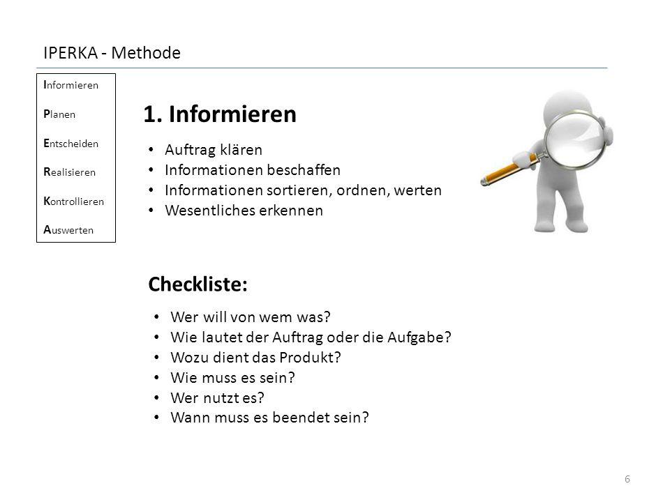 1. Informieren Checkliste: IPERKA - Methode Auftrag klären