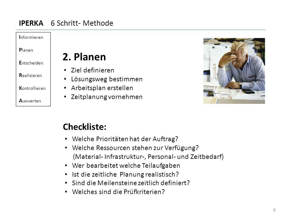 2. Planen Checkliste: IPERKA 6 Schritt- Methode Ziel definieren